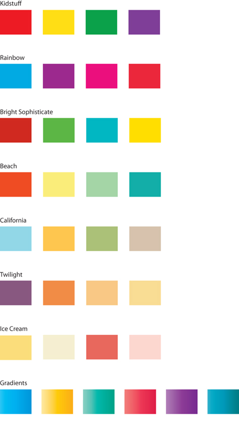 Color combinations by Adoption Profile by Design